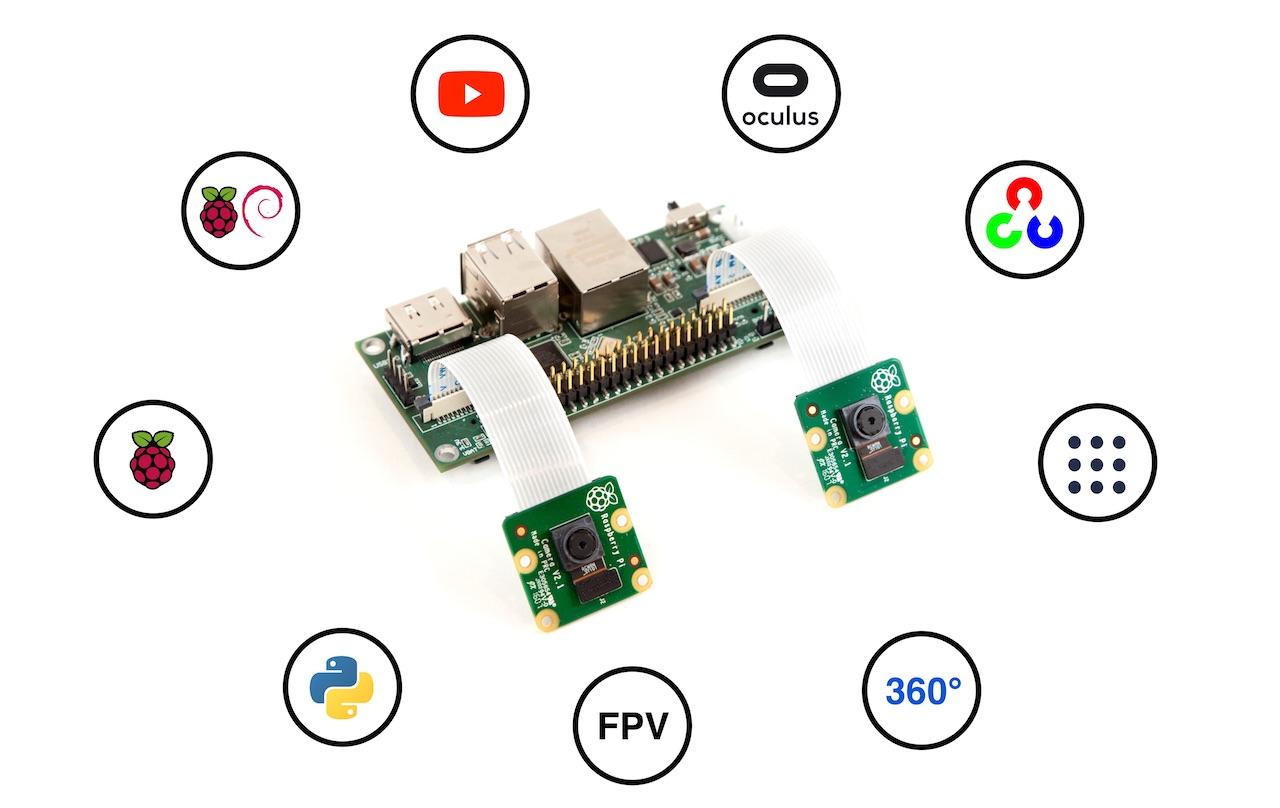 Stereo Pi | DIY stereoscopic camera with Raspberry Pi inside